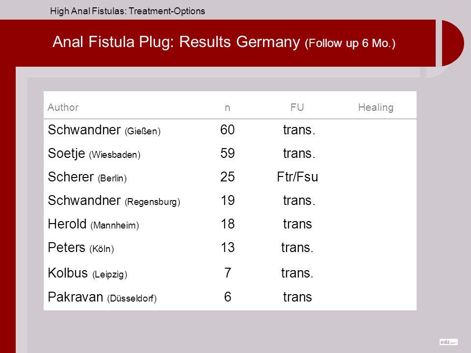 Anal Fistula Plug: Results Germany (Follow up 6 Mo.)