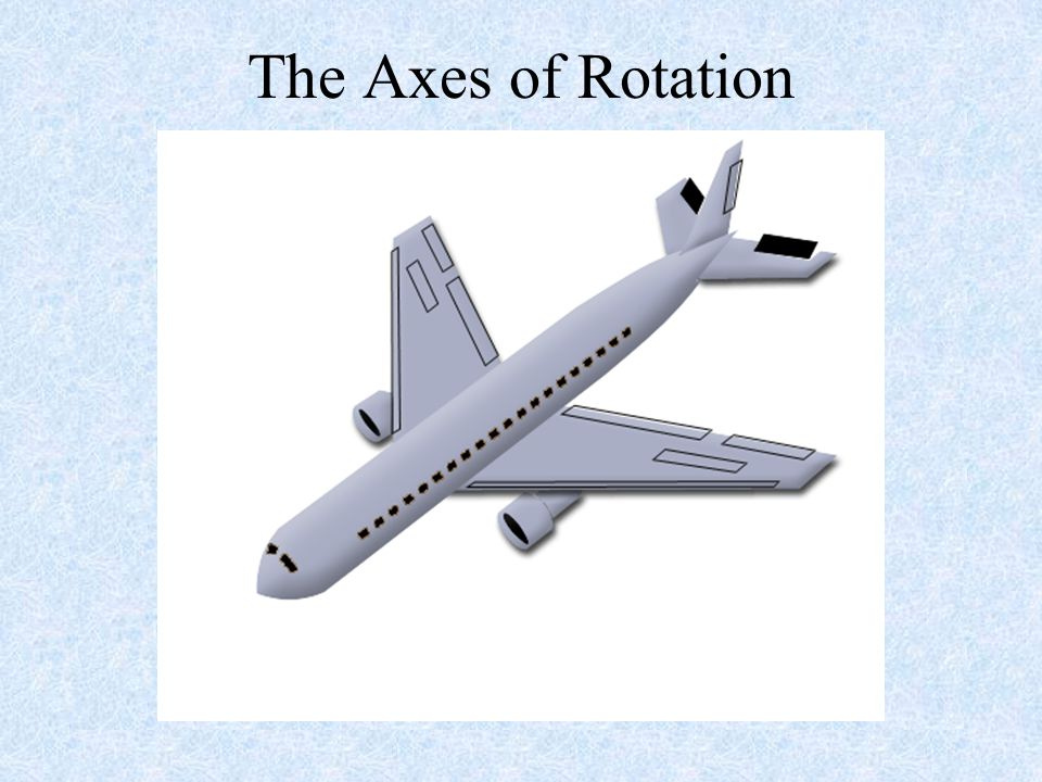 The Axes of Rotation NOTE: This slide shows how the aircraft will react when the elevators are moved up and down.