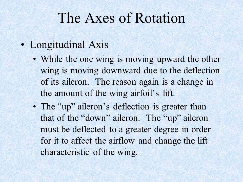The Axes of Rotation Longitudinal Axis