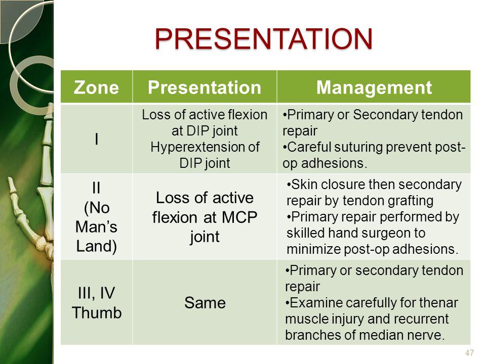PRESENTATION Zone Presentation Management I II