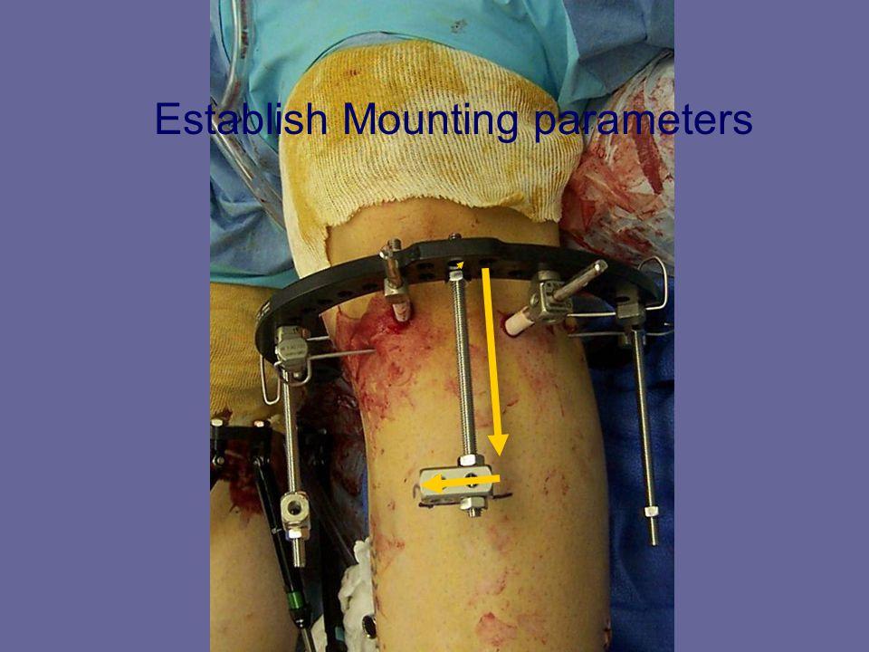 Establish Mounting parameters