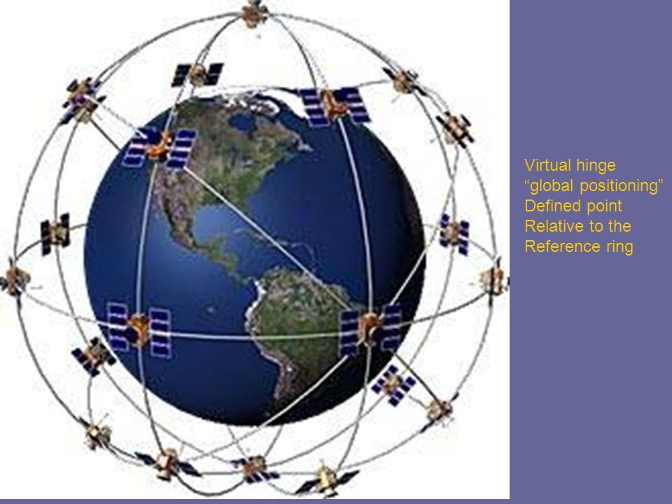 Virtual hinge global positioning Defined point Relative to the Reference ring