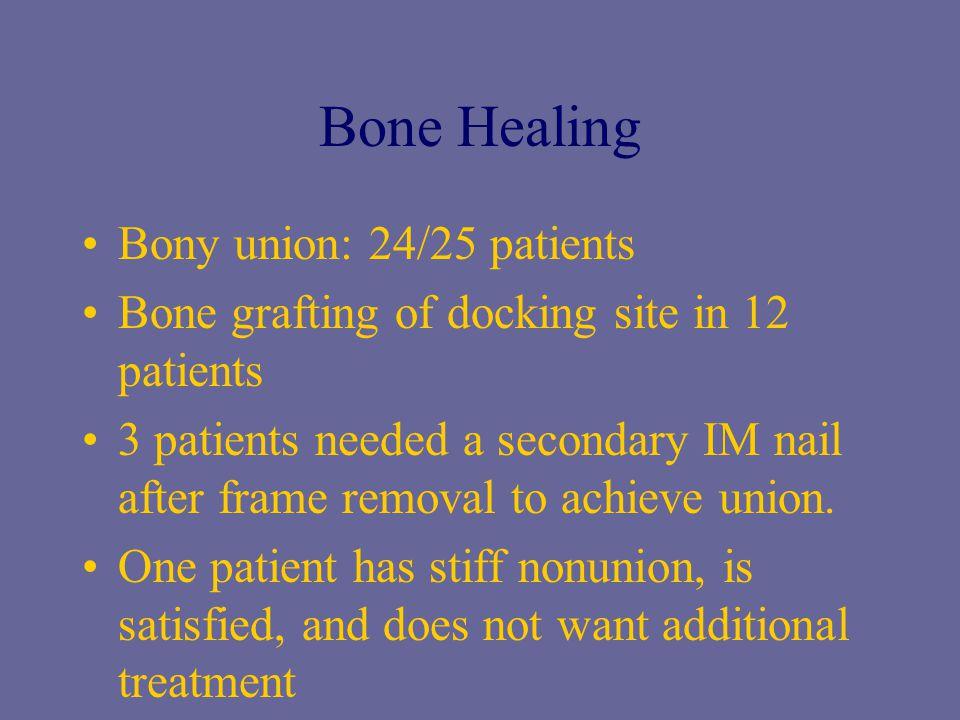 Bone Healing Bony union: 24/25 patients