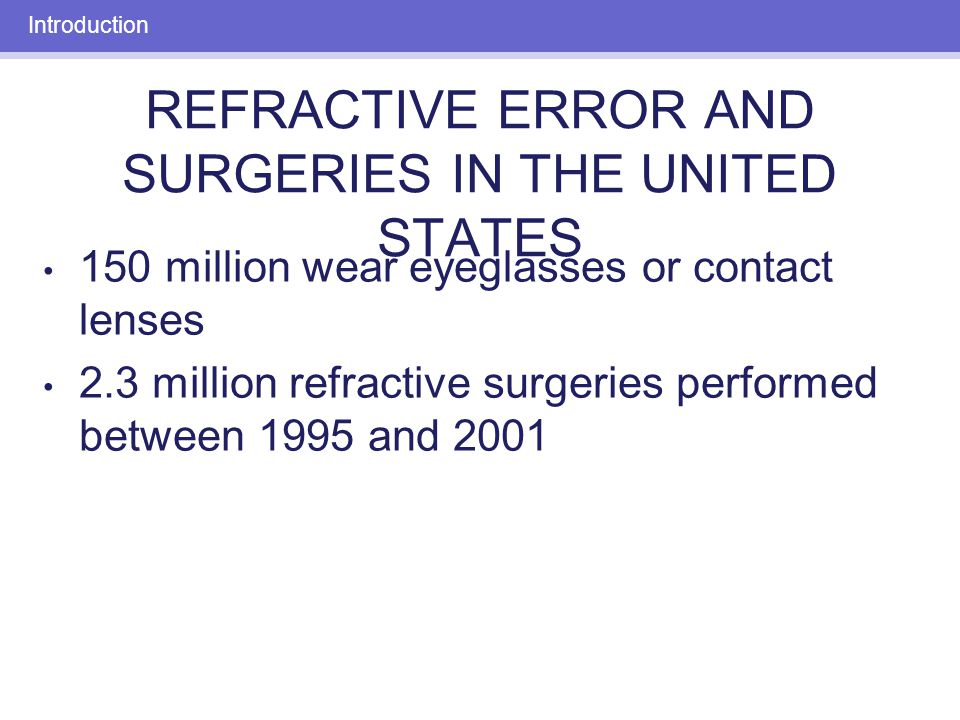 REFRACTIVE SURGERY: POPULARITY, EFFICACY, SAFETY