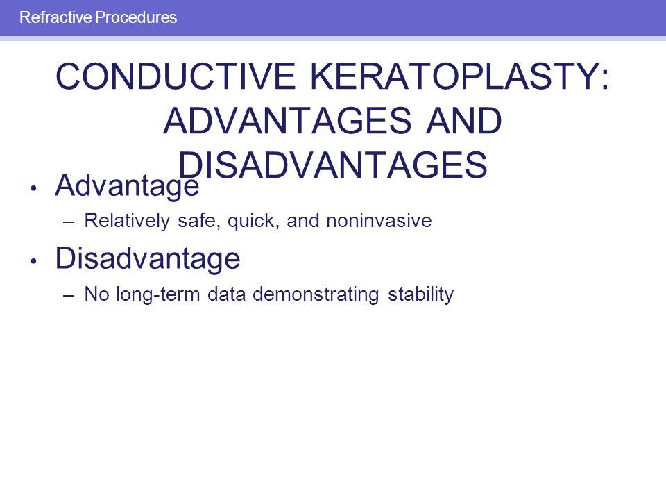 Refractive Procedures