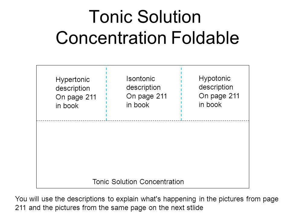 Tonic Solution Concentration Foldable