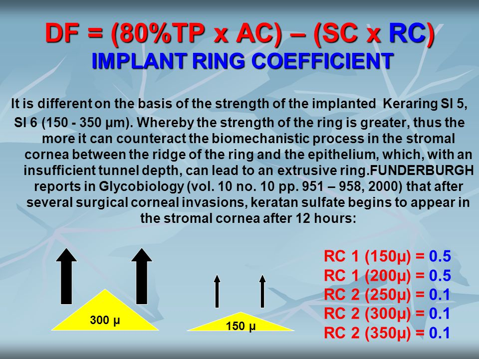 DF = (80%TP x AC) – (SC x RC) IMPLANT RING COEFFICIENT
