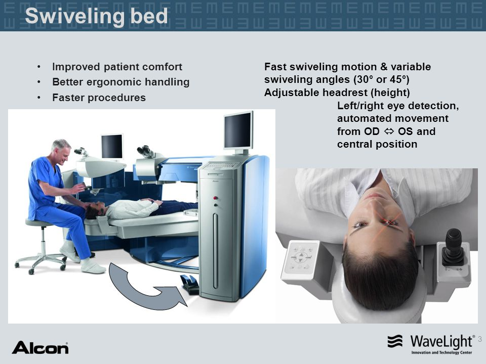 Swiveling bed Improved patient comfort Better ergonomic handling