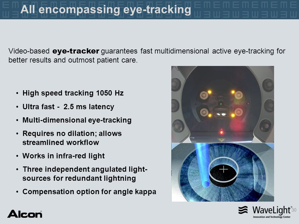 All encompassing eye-tracking