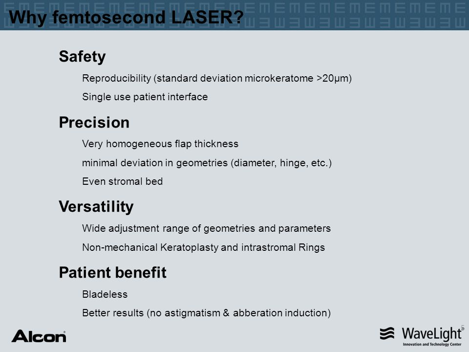 Why femtosecond LASER Safety Precision Versatility Patient benefit