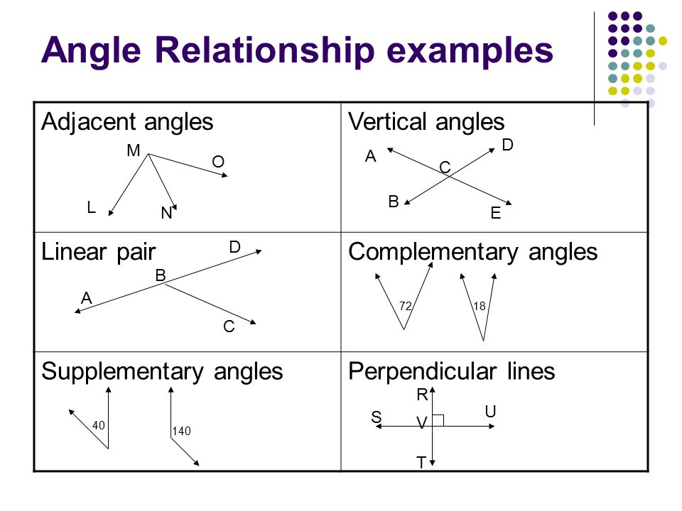 Angle Relationship examples