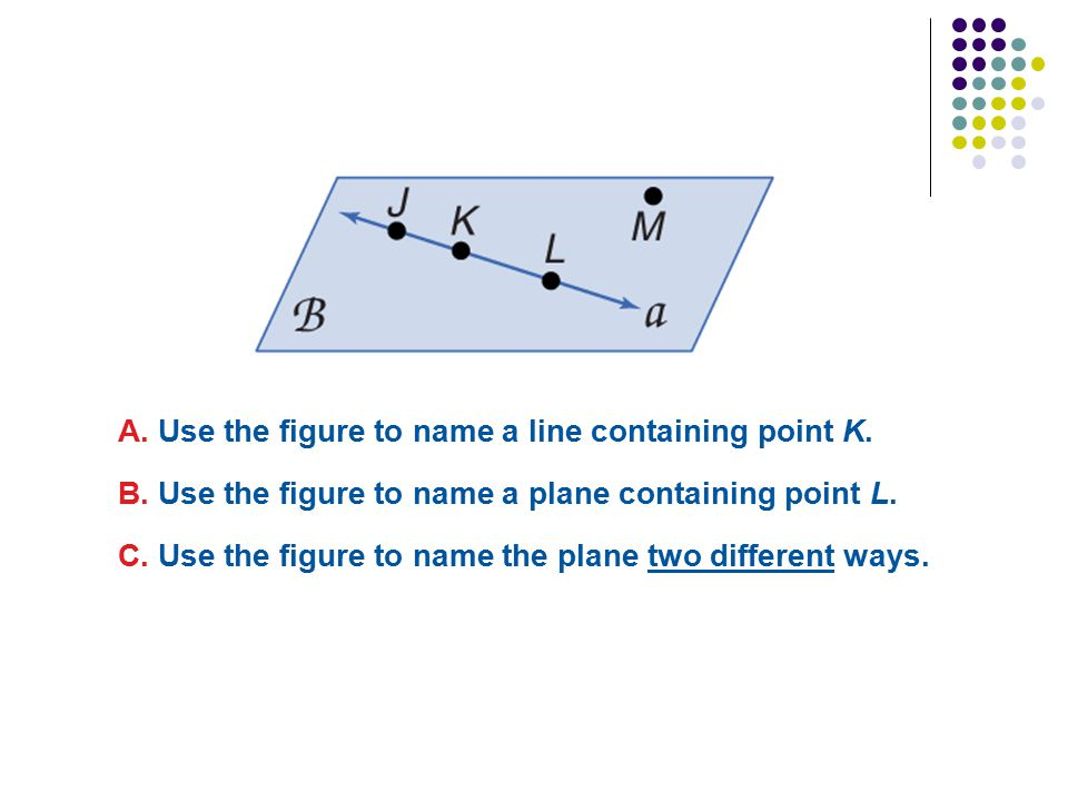 A. Use the figure to name a line containing point K.