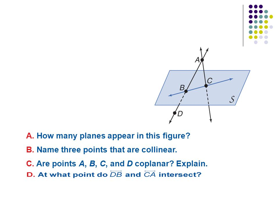 A. How many planes appear in this figure