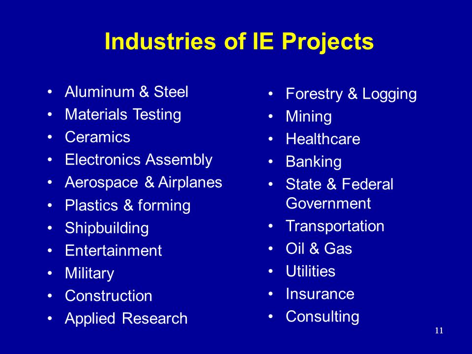 Industries of IE Projects