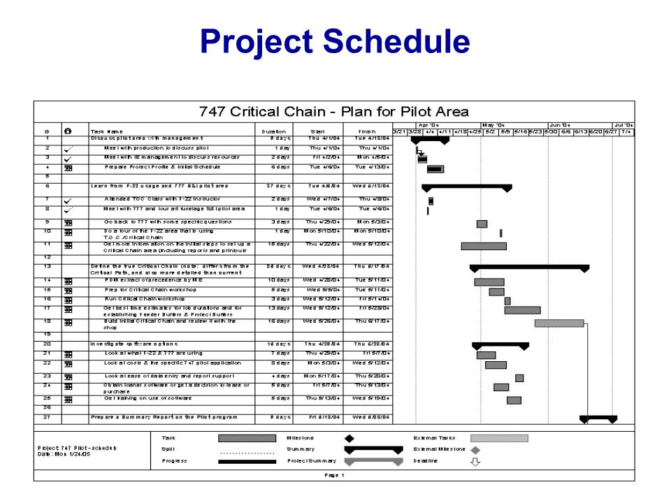 Project Schedule 4/13/2017