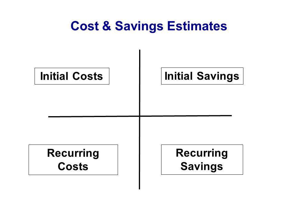 Cost & Savings Estimates