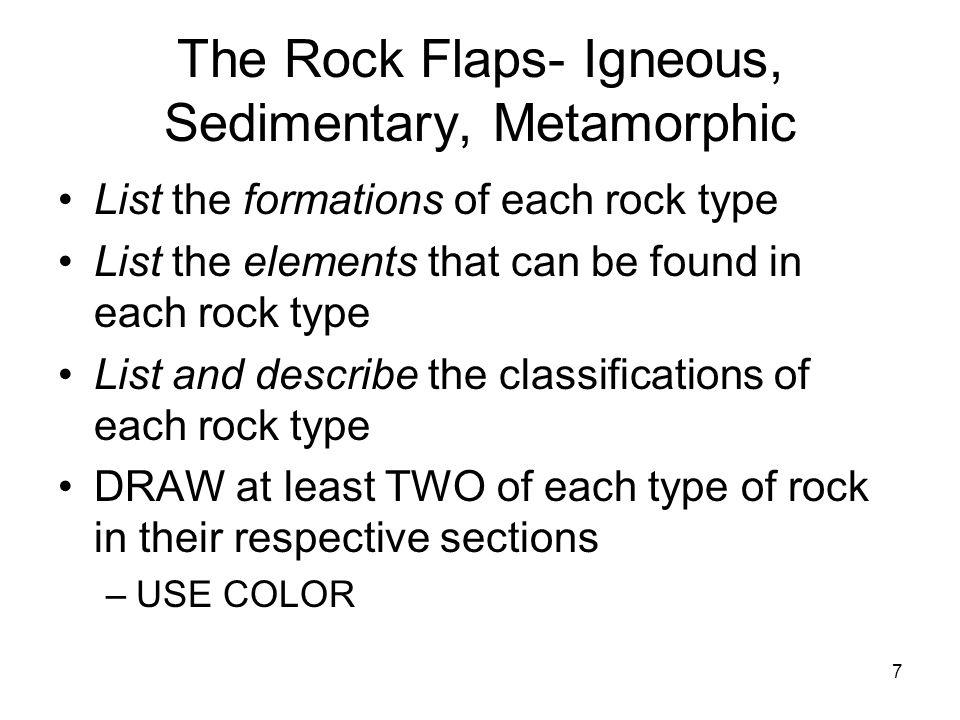 The Rock Flaps- Igneous, Sedimentary, Metamorphic
