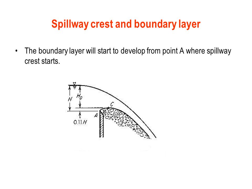 Spillway crest and boundary layer