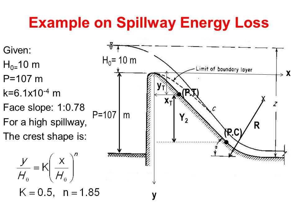 Example on Spillway Energy Loss