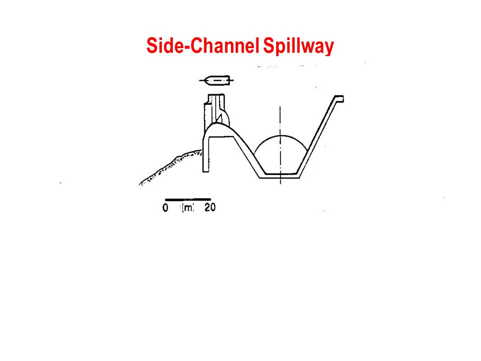 Side-Channel Spillway