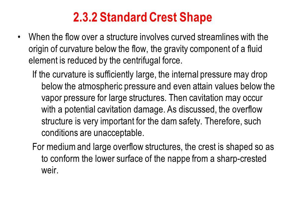 2.3.2 Standard Crest Shape