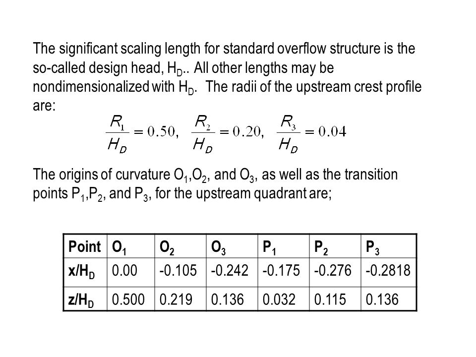 The significant scaling length for standard overflow structure is the so-called design head, HD.. All other lengths may be nondimensionalized with HD. The radii of the upstream crest profile are: