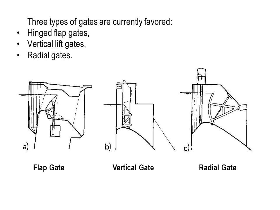 Flap Gate Vertical Gate Radial Gate Hinged flap gates,