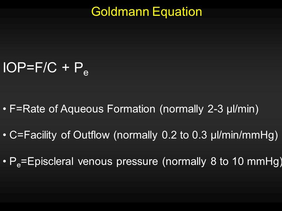 IOP=F/C + Pe Goldmann Equation