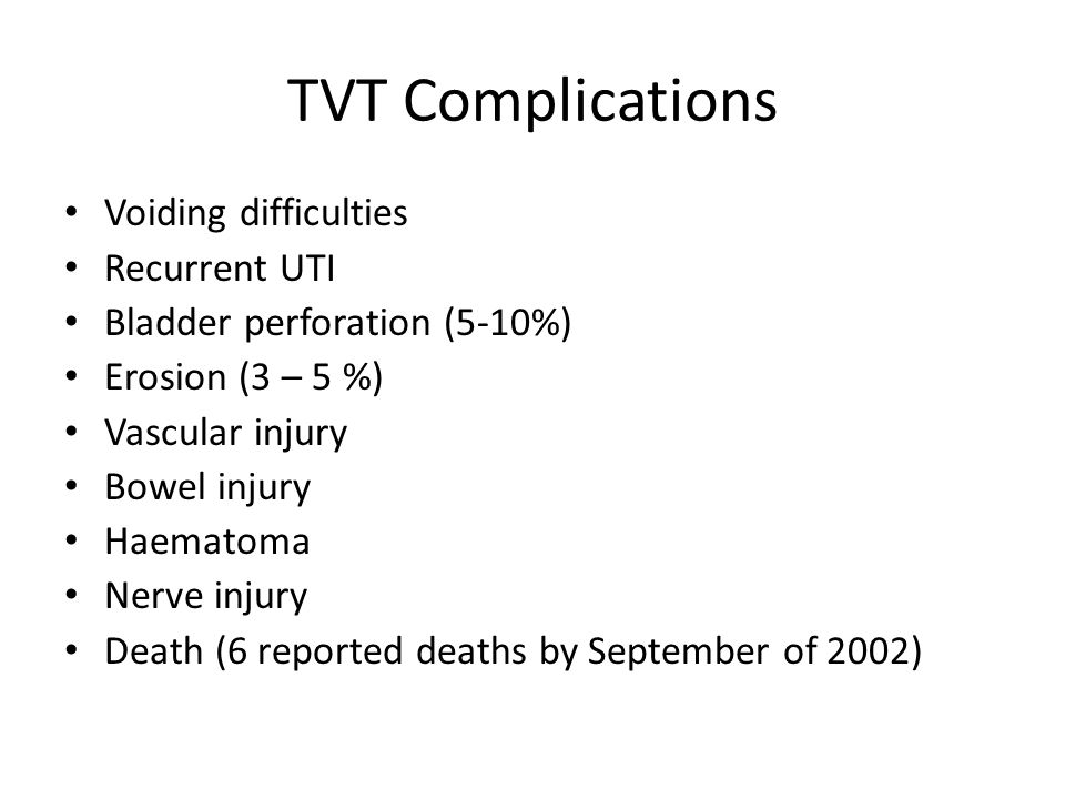 TVT Complications Voiding difficulties Recurrent UTI