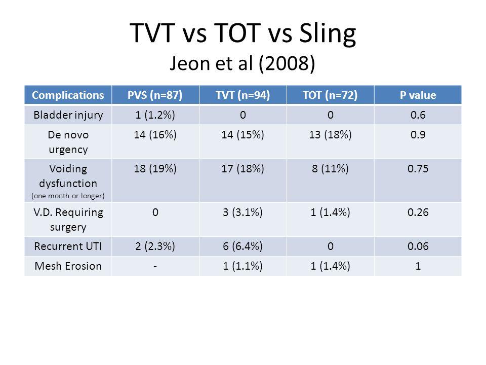 TVT vs TOT vs Sling Jeon et al (2008)