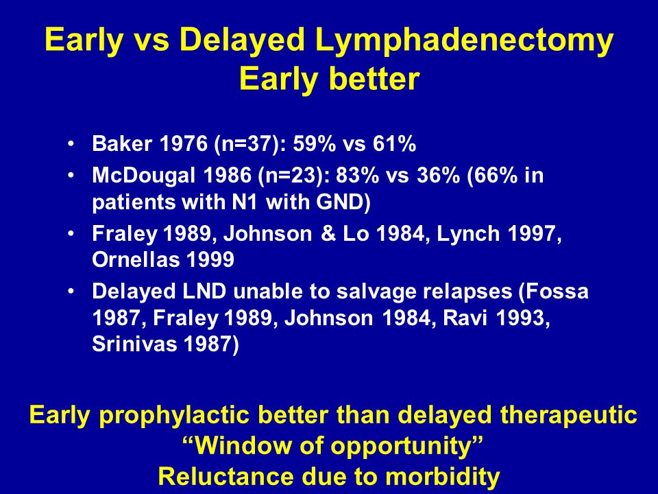 Early vs Delayed Lymphadenectomy Early better