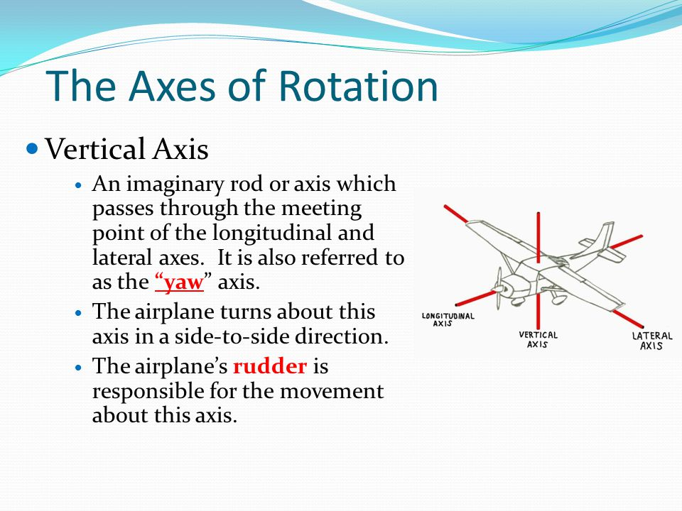 The Axes of Rotation Vertical Axis