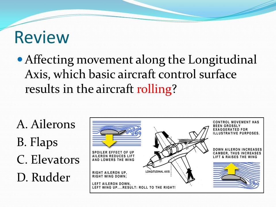 Review Affecting movement along the Longitudinal Axis, which basic aircraft control surface results in the aircraft rolling