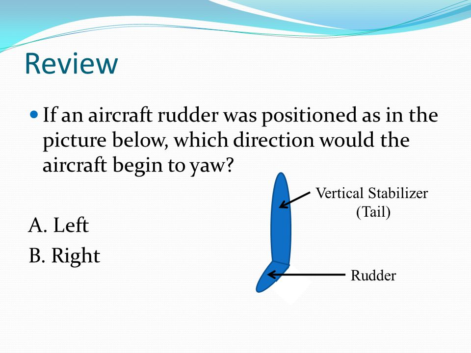 Review If an aircraft rudder was positioned as in the picture below, which direction would the aircraft begin to yaw