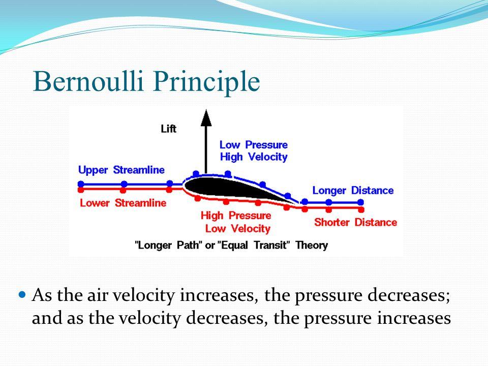Bernoulli Principle As the air velocity increases, the pressure decreases; and as the velocity decreases, the pressure increases.