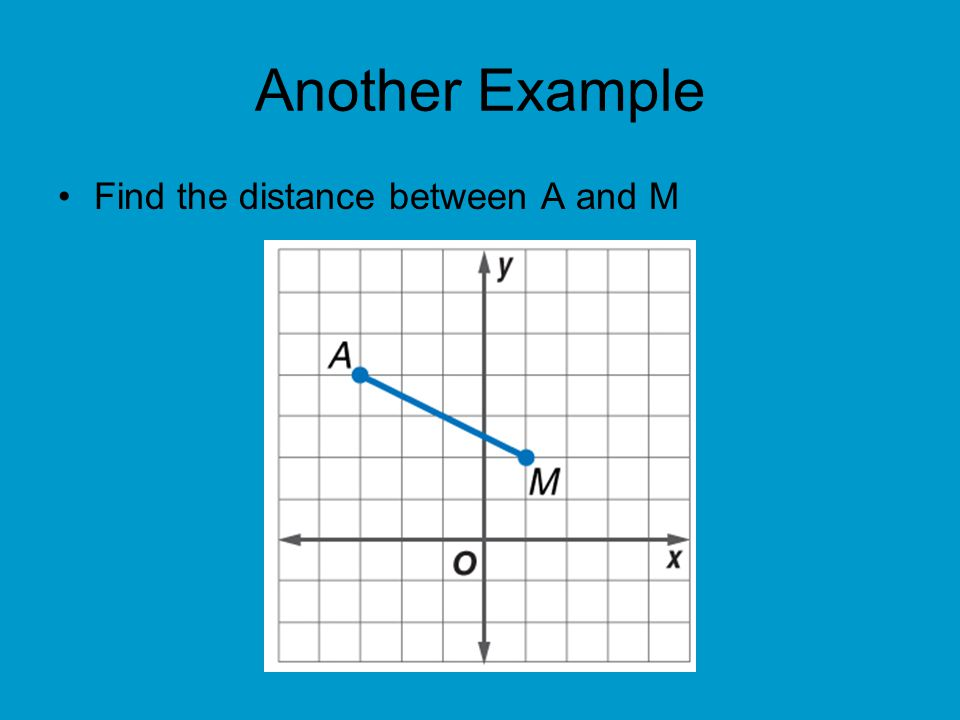 Another Example Find the distance between A and M