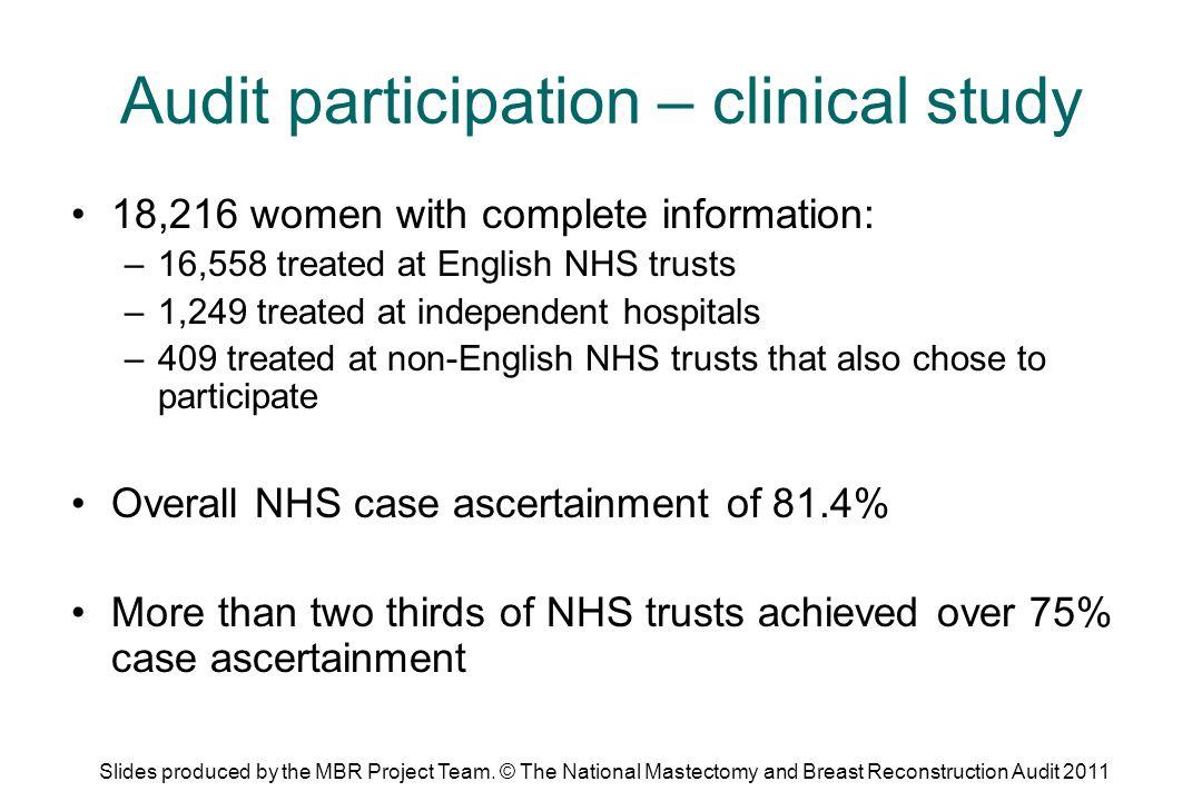 Audit participation – clinical study