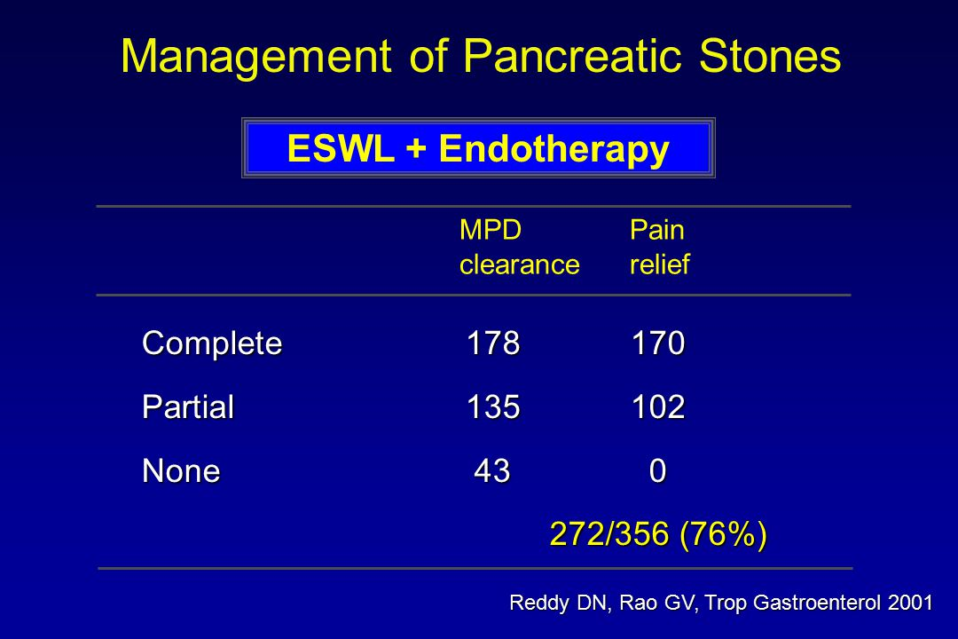 Management of Pancreatic Stones
