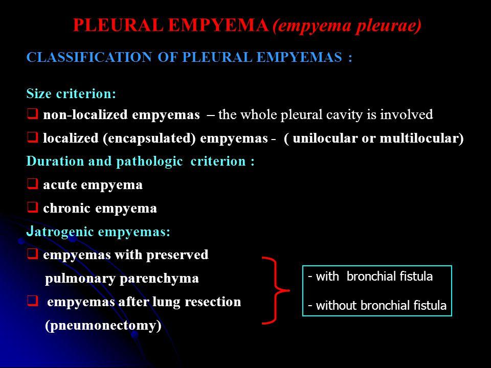 PLEURAL EMPYEMA (empyema pleurae)