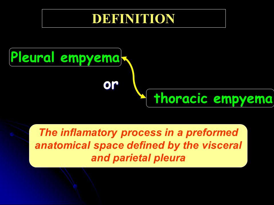 or DEFINITION Pleural empyema thoracic empyema