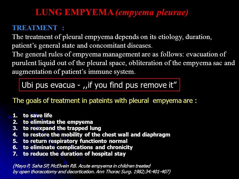 LUNG EMPYEMA (empyema pleurae)