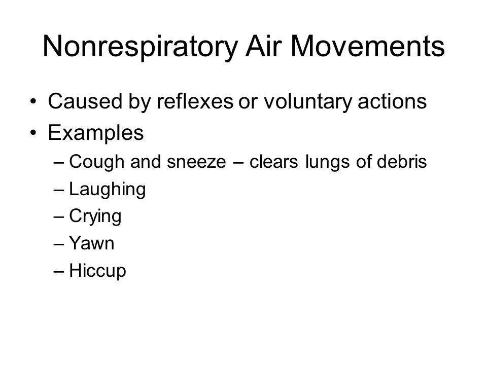 Nonrespiratory Air Movements