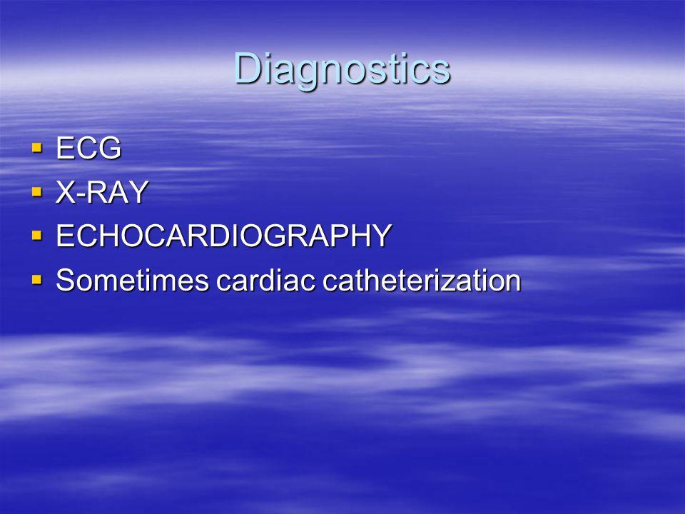 Diagnostics ECG X-RAY ECHOCARDIOGRAPHY