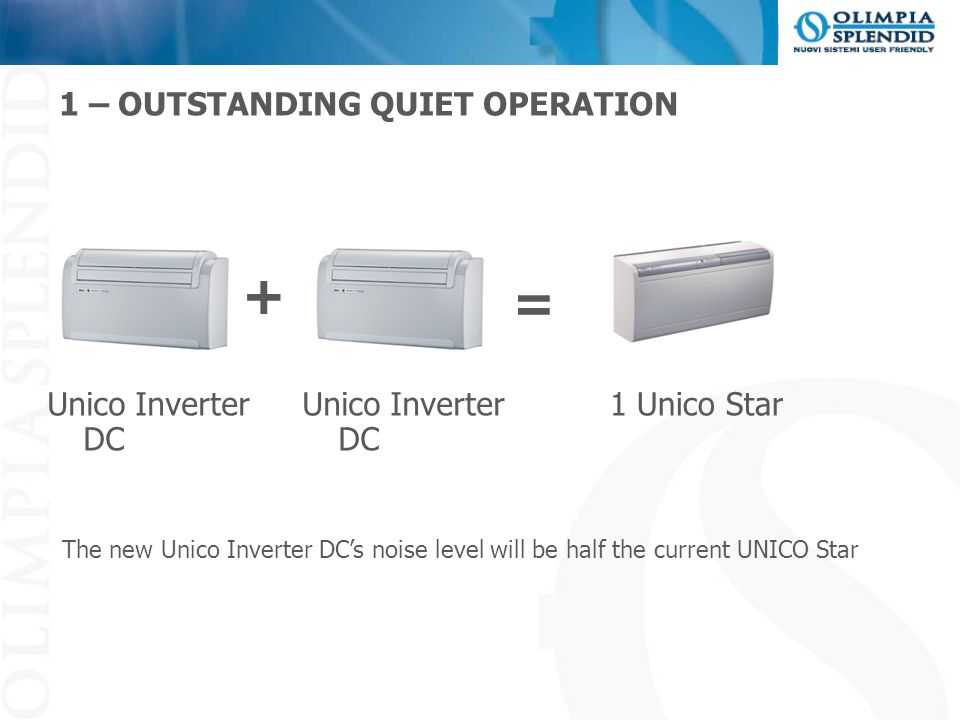 + = 1 – OUTSTANDING QUIET OPERATION Unico Inverter DC