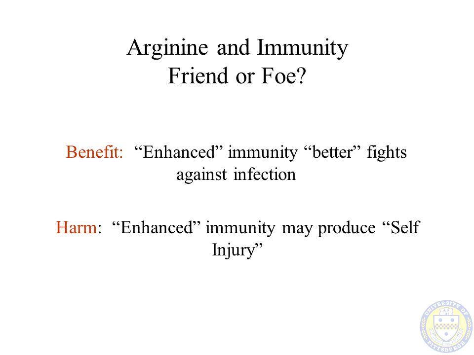 Arginine and Immunity Friend or Foe
