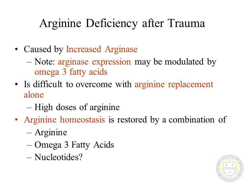 Arginine Deficiency after Trauma