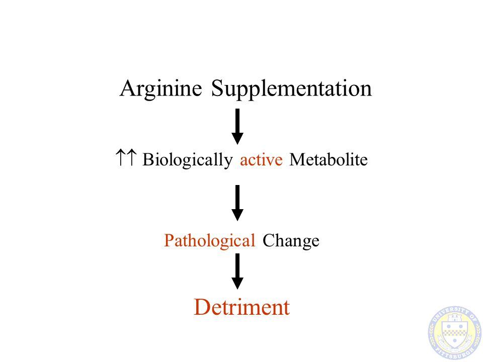 Arginine Supplementation