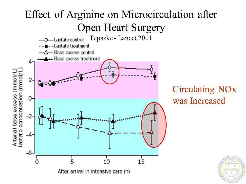 Effect of Arginine on Microcirculation after Open Heart Surgery Tepaske - Lancet 2001