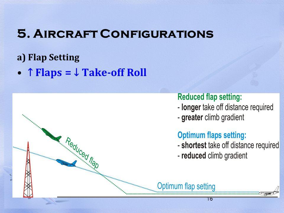5. Aircraft Configurations