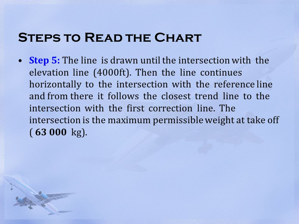 Steps to Read the Chart